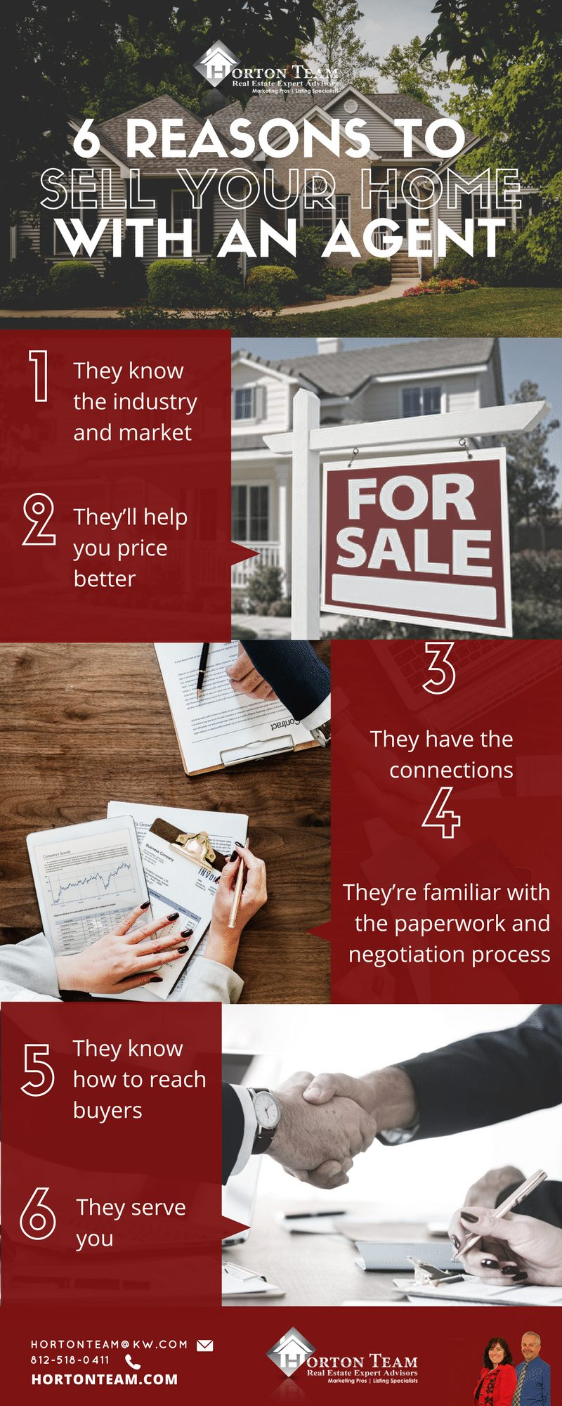 6 Reasons to Sell Your Home with an Agent